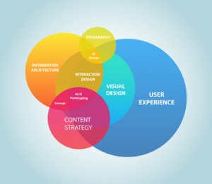 Permalink to 4 Tips for Crafting a Smart Content Strategy