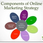 ComponentsOfOnlineMarketingStrategy
