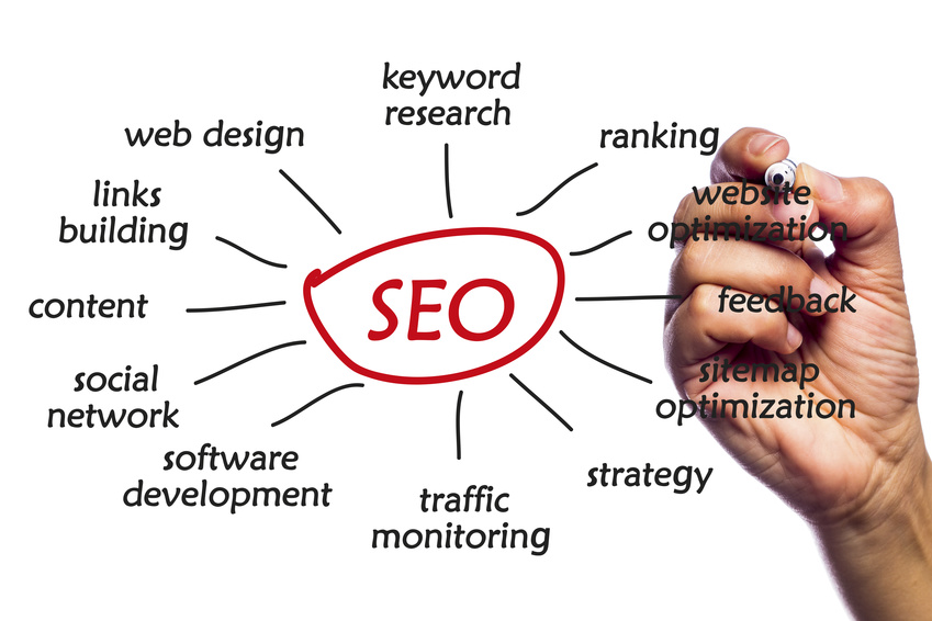 Permalink to 3 Ways to Use Social Media to Increase Your Search Visibility